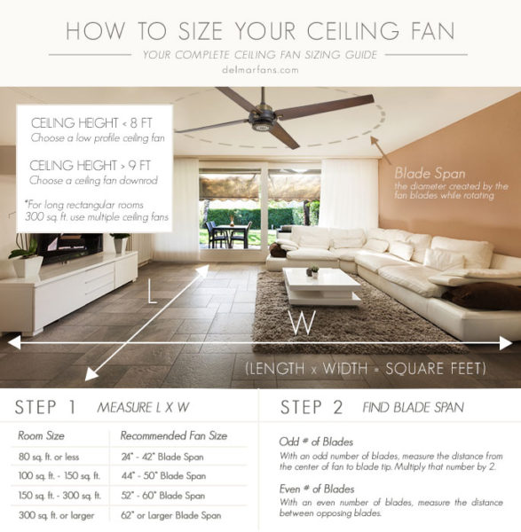 Ceiling fan sizing guide for Ceiling fan size guide