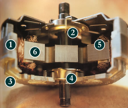 Hunter_fan_motor_cross_section